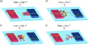 Nanoparticle Dynamics in Oxide‐Based Memristive Devices