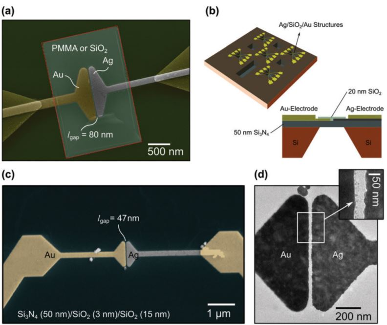 Embedded nanoparticle dynamics and their influence on switching behaviour of resistive memory devices
