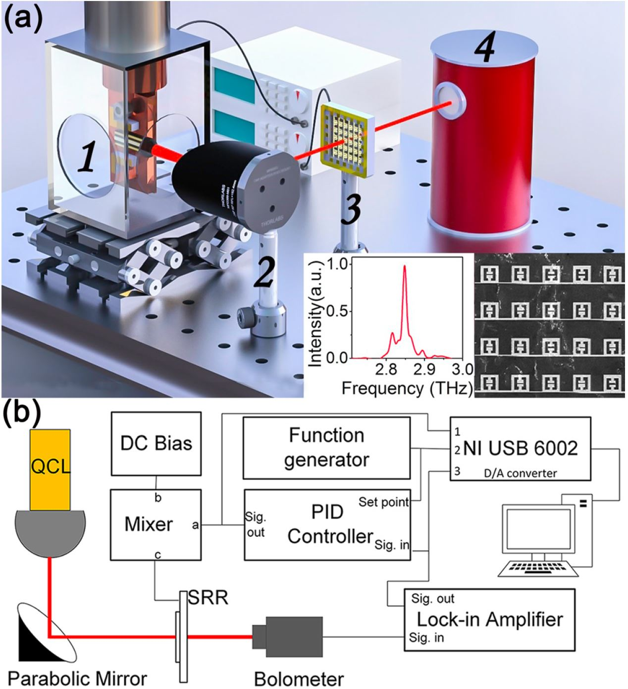 Amplitude stabilization and active control of a terahertz quantum cascade laser with a graphene loaded split-ring-resonator array