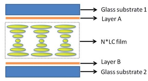 Graphene and chiral nematic liquid crystals: a focus on lasing