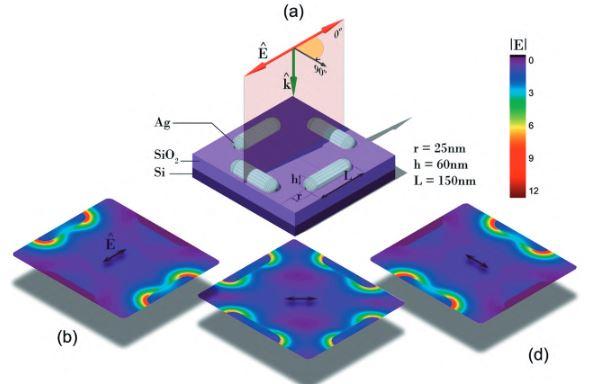 Engineered pixels using active plasmonic holograms with liquid crystals