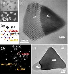 Catalytically mediated epitaxy of 3D semiconductors on van der Waals substrates
