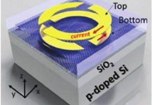 A Terahertz Chiral Metamaterial Modulator